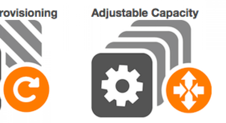 Auto Scaling comes to the AWS Management Console